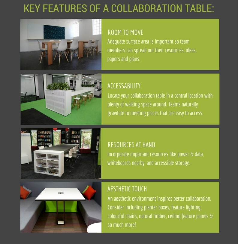 key features of a collaboration table for office furniture